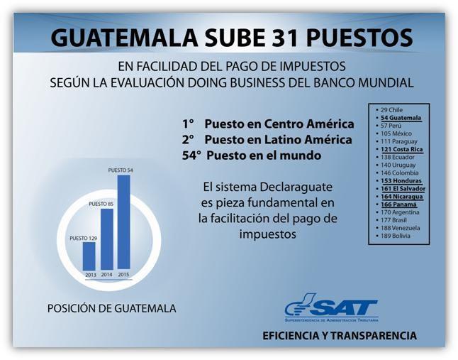 guatemalasube31